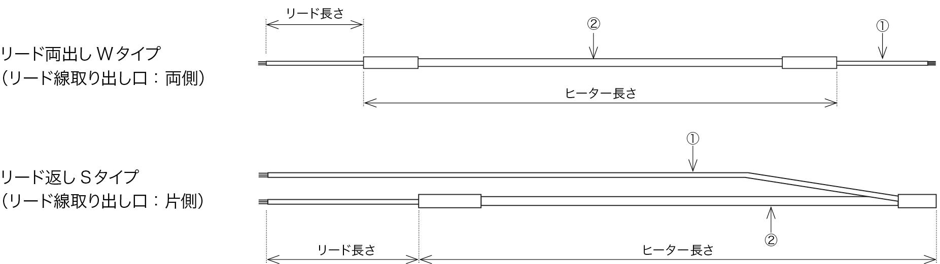コードヒーターの構成図