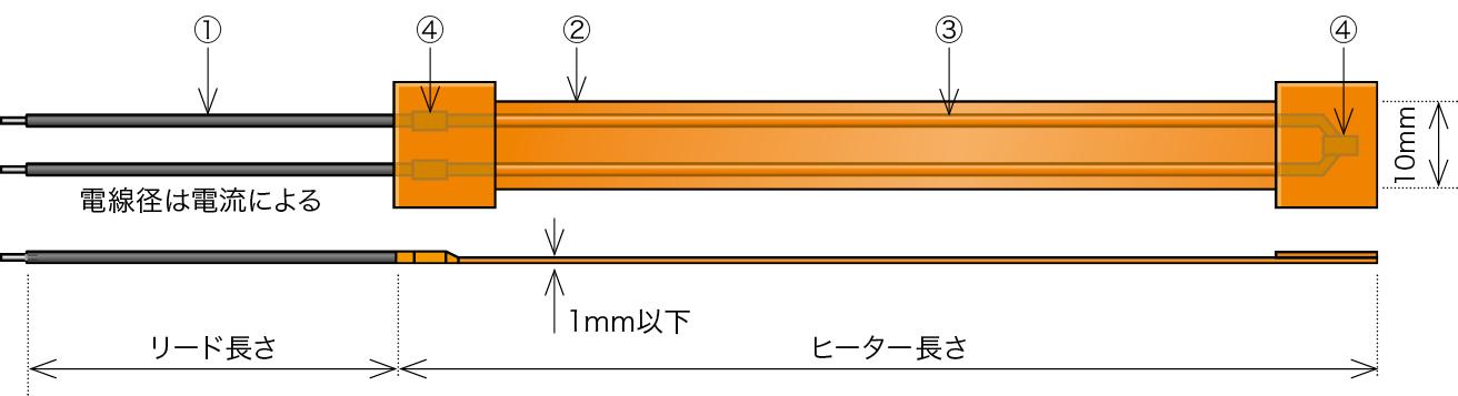 シンテープヒーターの構成図