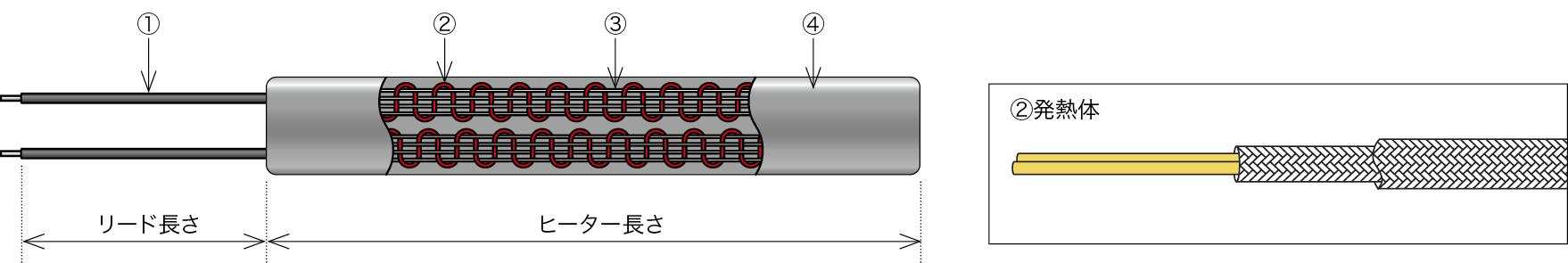 テープヒーター(リボンヒーター)の構成図