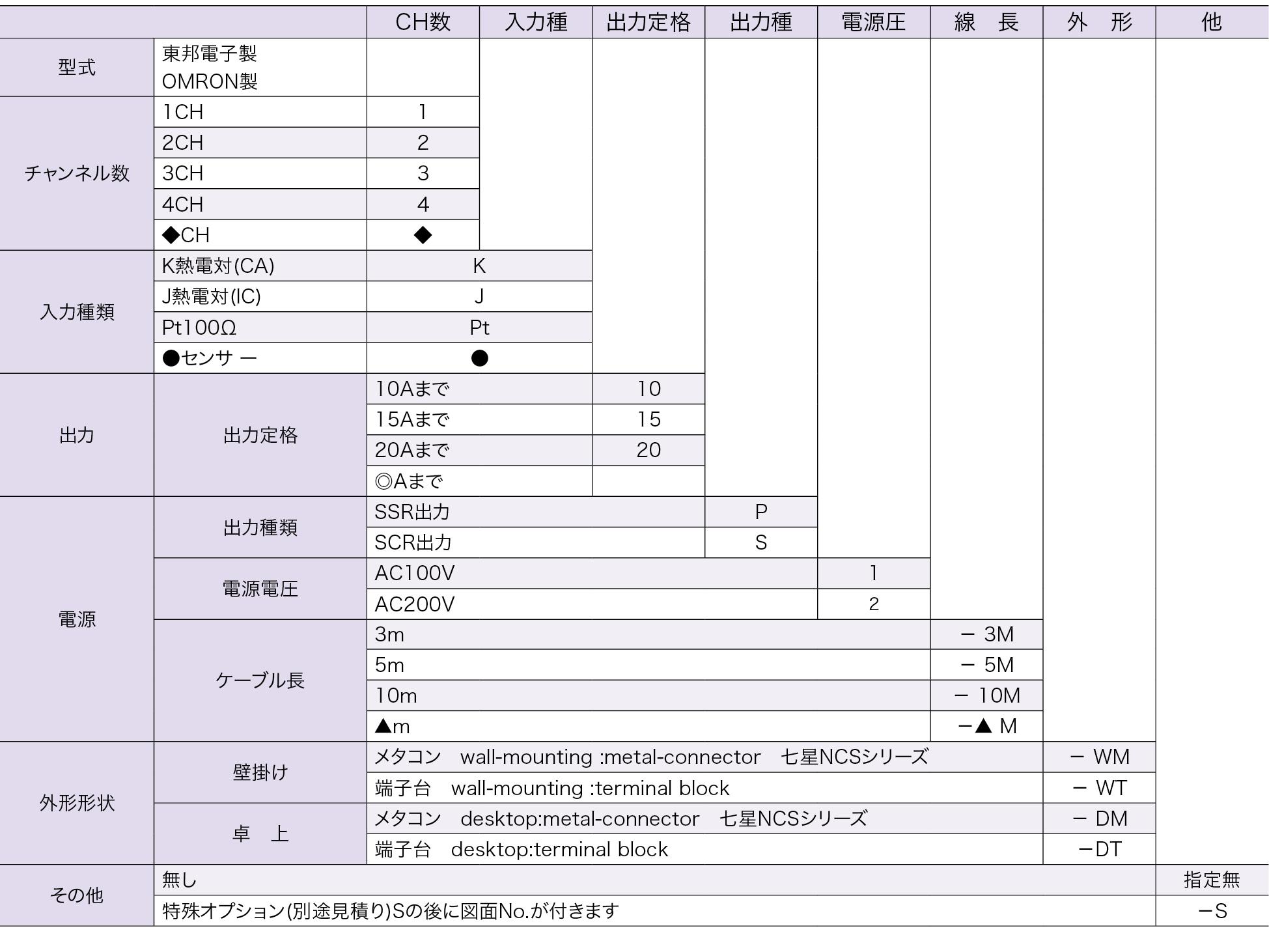 温調器型式基準表